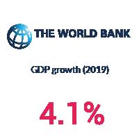 GDP Romania v2
